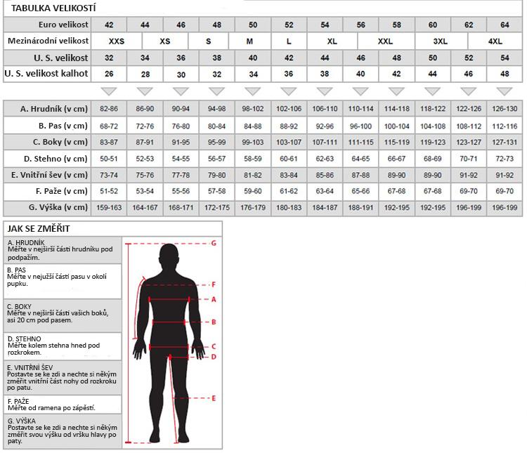 Tabulka velikostí ochranných obleků na pískování contracor