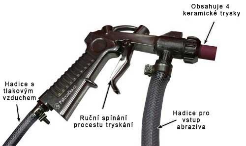 Pískovací kabina SBC90 pistole