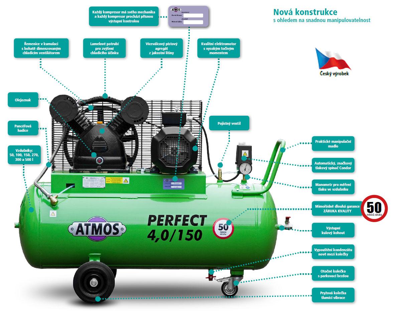 popis-kompresor-atmos