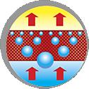 princip koalescencniho filtru ck-50, ck-150, ck-250